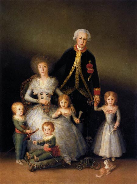 The Family of the Duke of Osuna 1788 | Francisco de Goya | Oil Painting