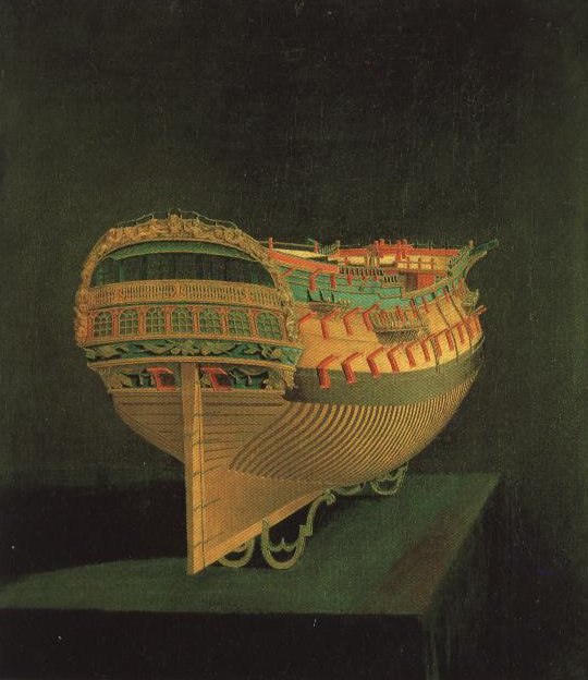 Model Ship Bow View | Anonymous English Master Circa 1760 | Oil Painting