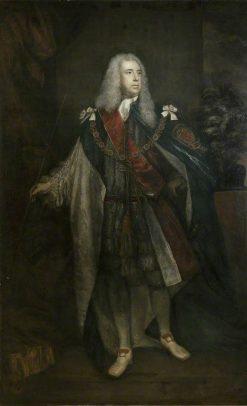 Charles Fitzroy