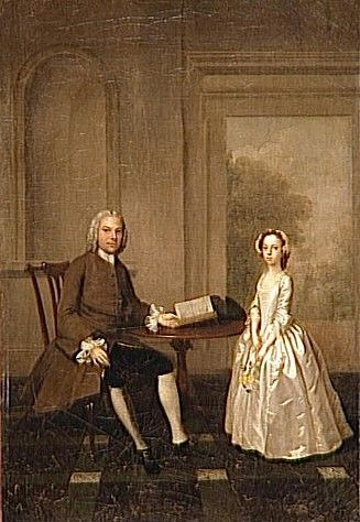 Portrait of a Man and His Wife | Arthur Devis | Oil Painting