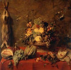 Still Life | Frans Snyders | Oil Painting
